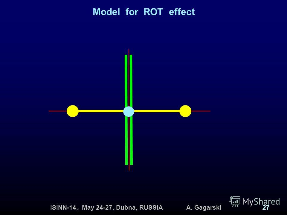 ISINN-14, May 24-27, Dubna, RUSSIA A. Gagarski27 Model for ROT effect