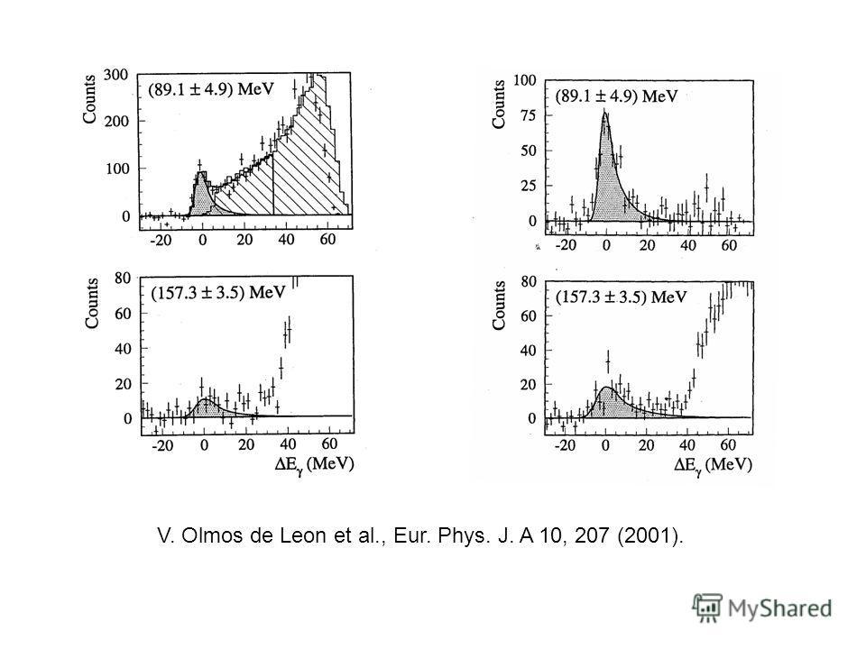 V. Olmos de Leon et al., Eur. Phys. J. A 10, 207 (2001).