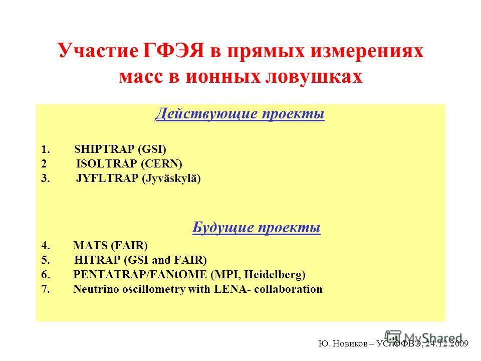 Участие ГФЭЯ в прямых измерениях масс в ионных ловушках Действующие проекты 1. SHIPTRAP (GSI) 2 ISOLTRAP (CERN) 3. JYFLTRAP (Jyväskylä) Будущие проекты 4.MATS (FAIR) 5. HITRAP (GSI and FAIR) 6.PENTATRAP/FANtOME (MPI, Heidelberg) 7.Neutrino oscillomet