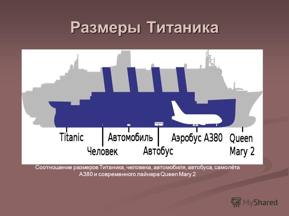 Размеры Титаника Соотношение размеров Титаника, человека, автомобиля, автобуса, самолёта А380 и современного лайнера Queen Mary 2