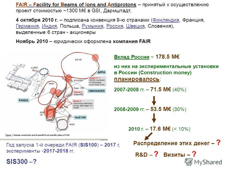 FAIR – Facility for Beams of Ions and Antiprotons – принятый к осуществлению проект стоимостью ~1300 М в GSI, Дармштадт. 4 октября 2010 г. – подписана конвенция 9-ю странами (Финляндия, Франция, Германия, Индия, Польша, Румыния, Россия, Швеция, Слове