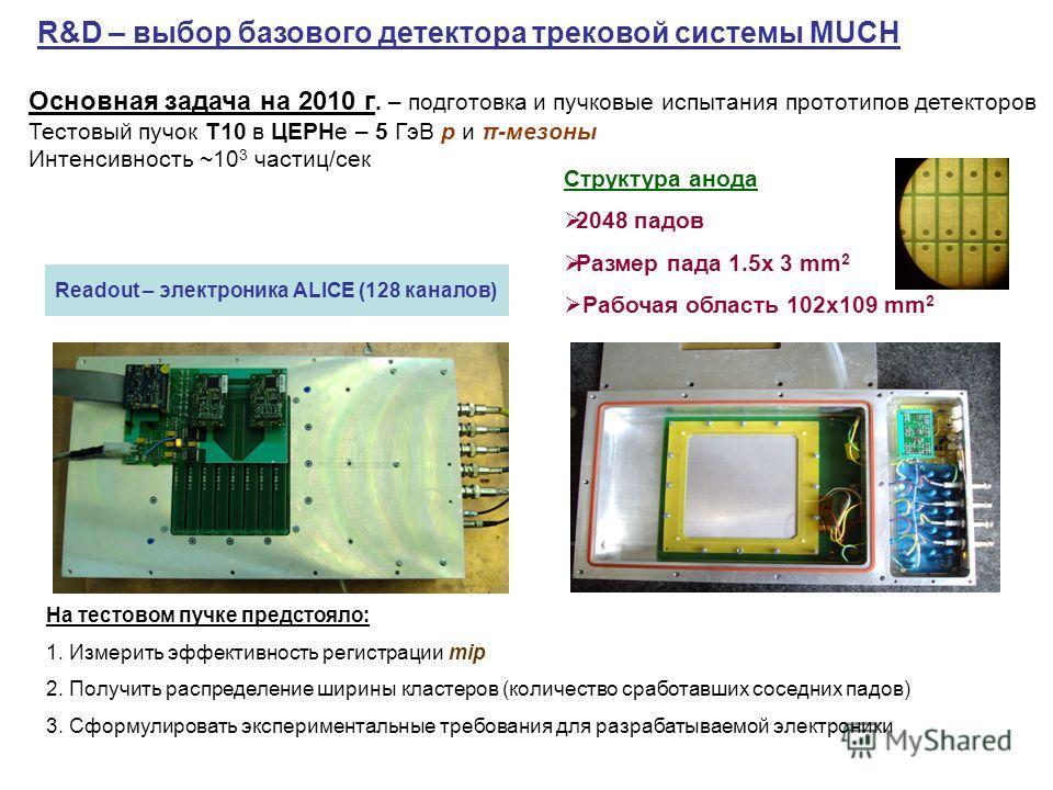 Структура анода 2048 падов Размер пада 1.5x 3 mm 2 Рабочая область 102x109 mm 2 Основная задача на 2010 г. – подготовка и пучковые испытания прототипов детекторов Тестовый пучок Т10 в ЦЕРНе – 5 ГэВ р и π-мезоны Интенсивность ~10 3 частиц/сек Readout