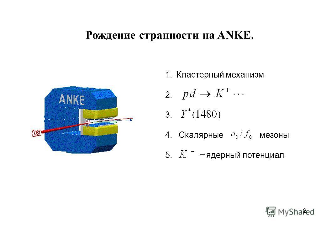 2 Рождение странности на ANKE. 1.Кластерный механизм 2. 3. 4. Скалярные мезоны 5. ядерный потенциал