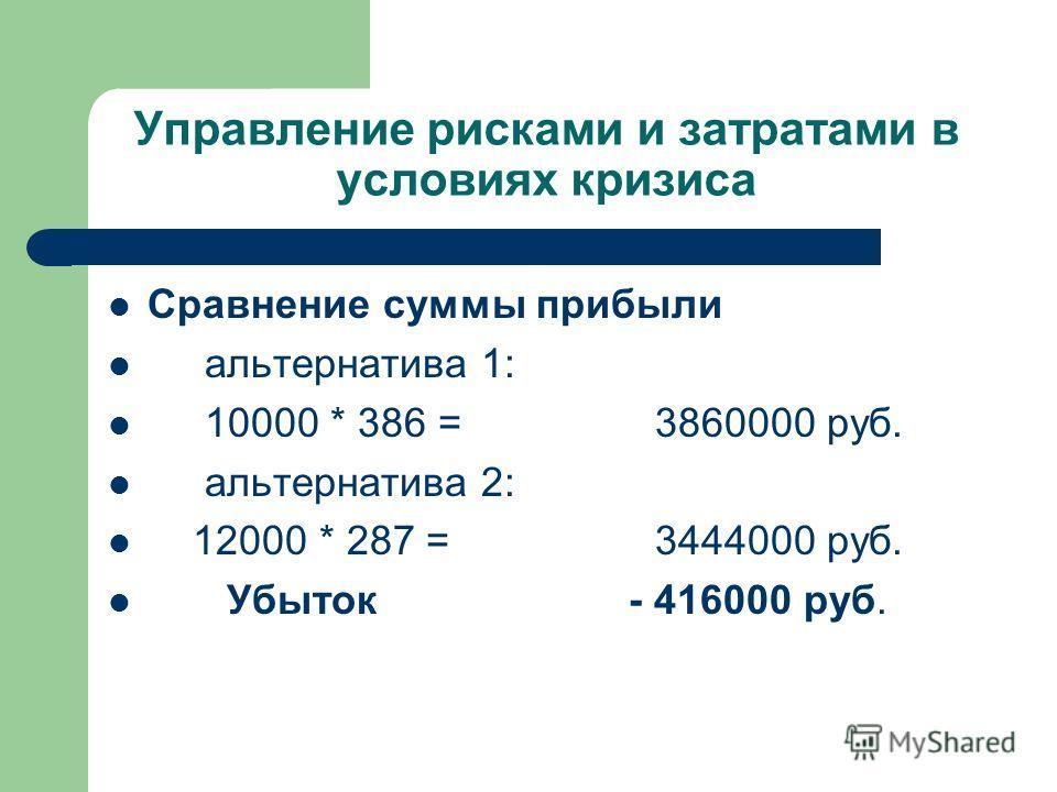 Управление рисками и затратами в условиях кризиса Сравнение суммы прибыли альтернатива 1: 10000 * 386 = 3860000 руб. альтернатива 2: 12000 * 287 = 3444000 руб. Убыток - 416000 руб.