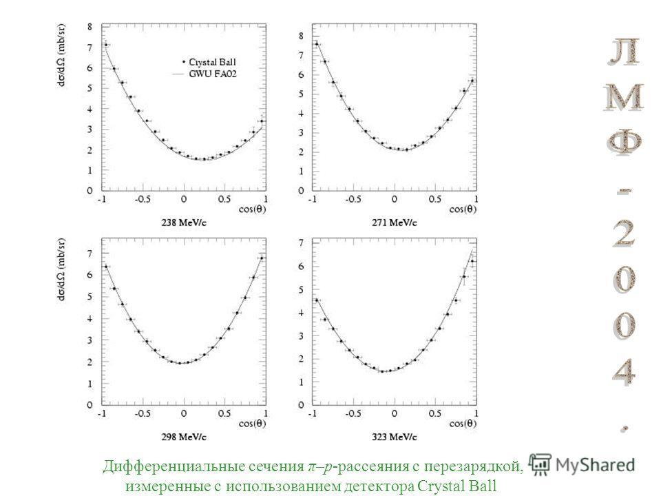Дифференциальные сечения π–р-рассеяния с перезарядкой, измеренные с использованием детектора Crystal Ball