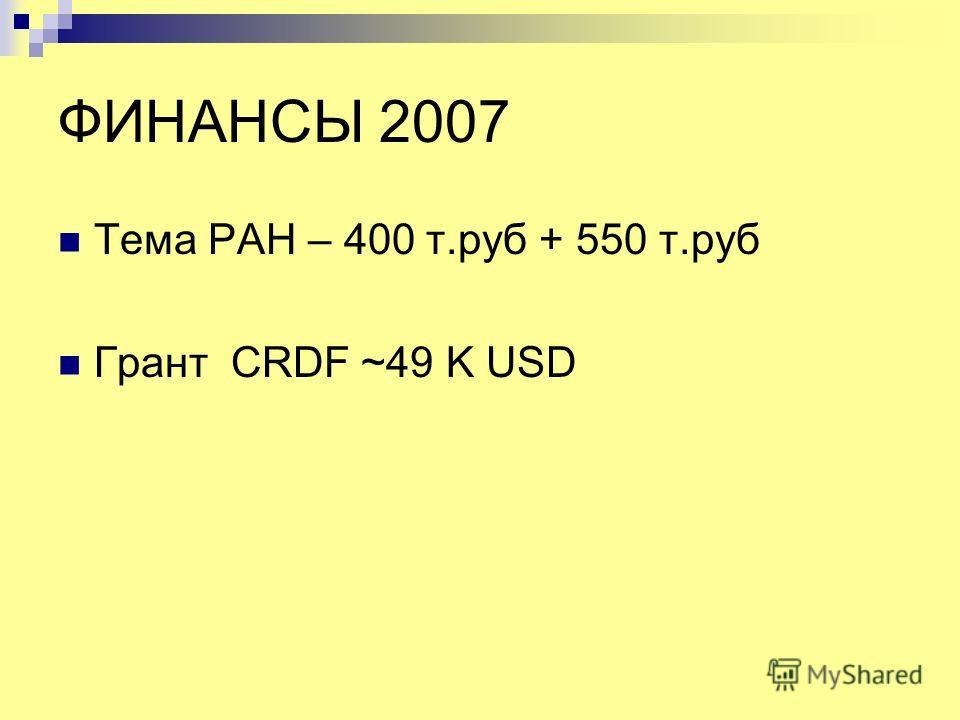 ФИНАНСЫ 2007 Тема РАН – 400 т.руб + 550 т.руб Грант CRDF ~49 K USD