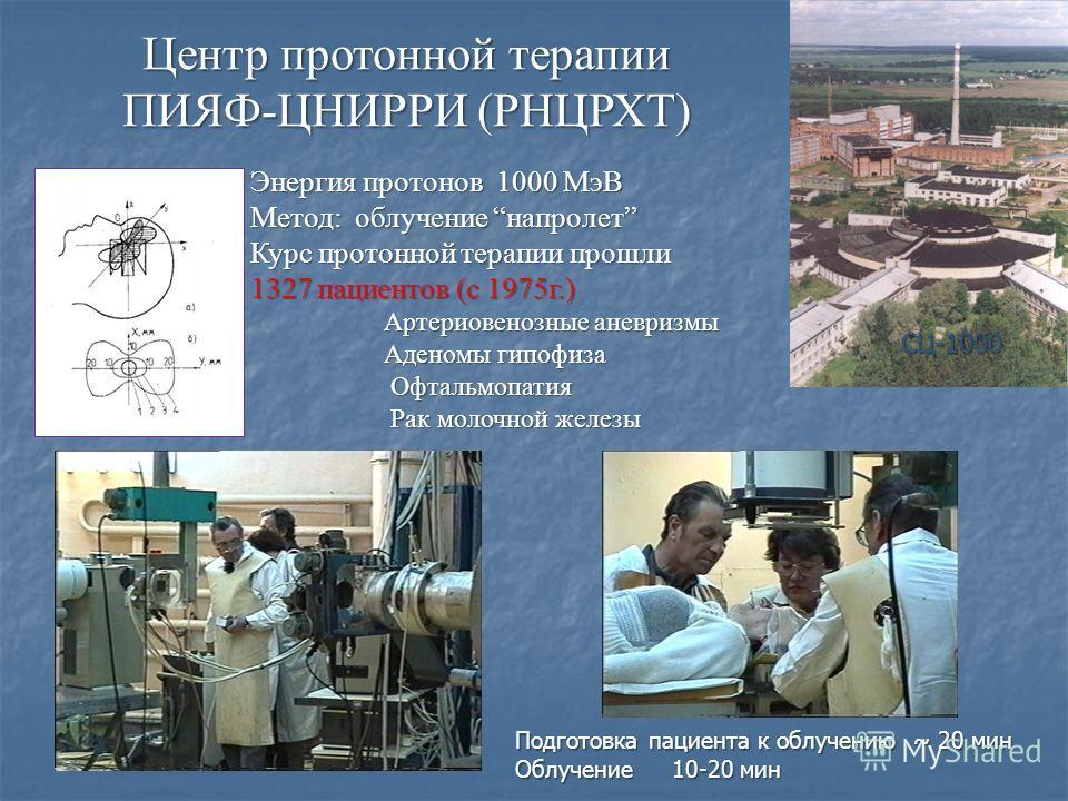 Центр протонной терапии ПИЯФ-ЦНИРРИ (РНЦРХТ) Энергия протонов 1000 МэВ Метод: облучение напролет Курс протонной терапии прошли 1327 пациентов (с 1975г.) Артериовенозные аневризмы Артериовенозные аневризмы Аденомы гипофиза Аденомы гипофиза Офтальмопат