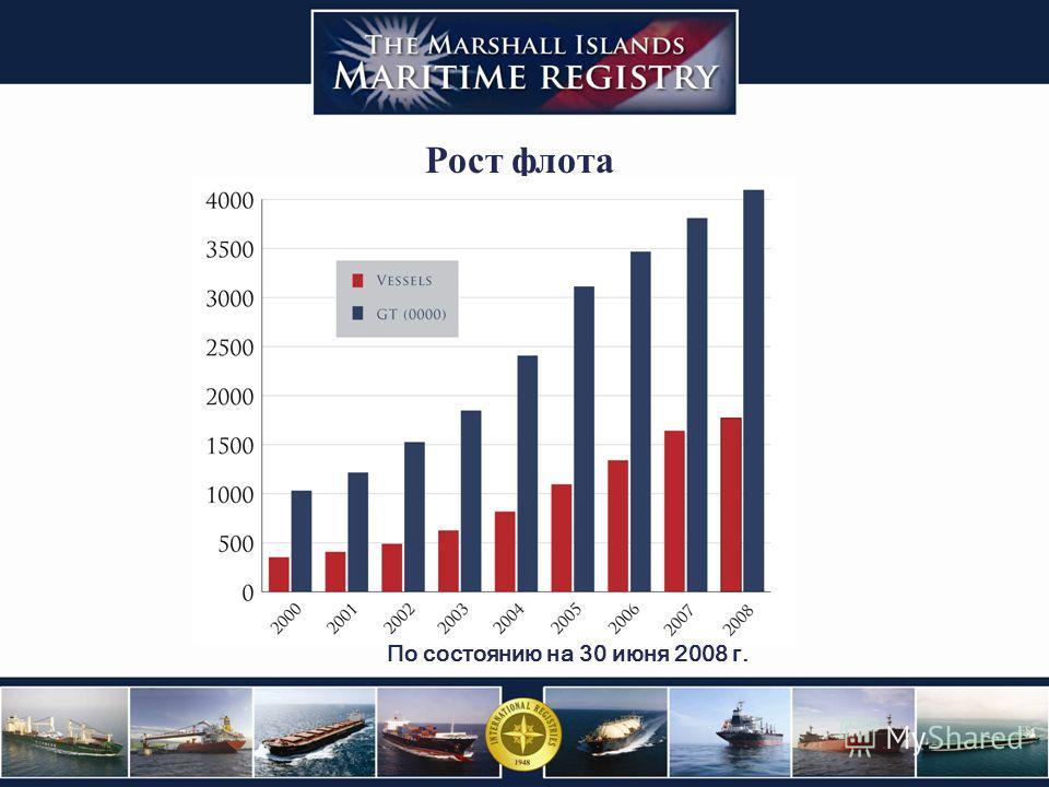 Рост флота По состоянию на 30 июня 2008 г.