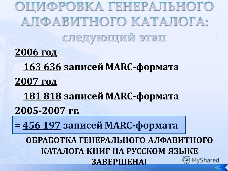 2006 год 163 636 записей MARC-формата 2007 год 181 818 записей MARC-формата 2005-2007 гг. = 456 197 записей MARC-формата ОБРАБОТКА ГЕНЕРАЛЬНОГО АЛФАВИТНОГО КАТАЛОГА КНИГ НА РУССКОМ ЯЗЫКЕ ЗАВЕРШЕНА!