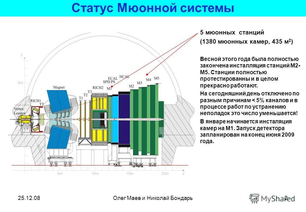 25.12.08Олег Маев и Николай Бондарь2 Статус Мюонной системы 5 мюонных станций (1380 мюонных камер, 435 м 2 ) Весной этого года была полностью закончена инсталляция станций М2- М5. Станции полностью протестированны и в целом прекрасно работают. На сег