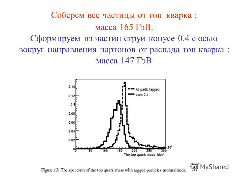 Соберем все частицы от топ кварка : масса 165 ГэВ. Сформируем из частиц струи конусе 0.4 с осью вокруг направления партонов от распада топ кварка : масса 147 ГэВ