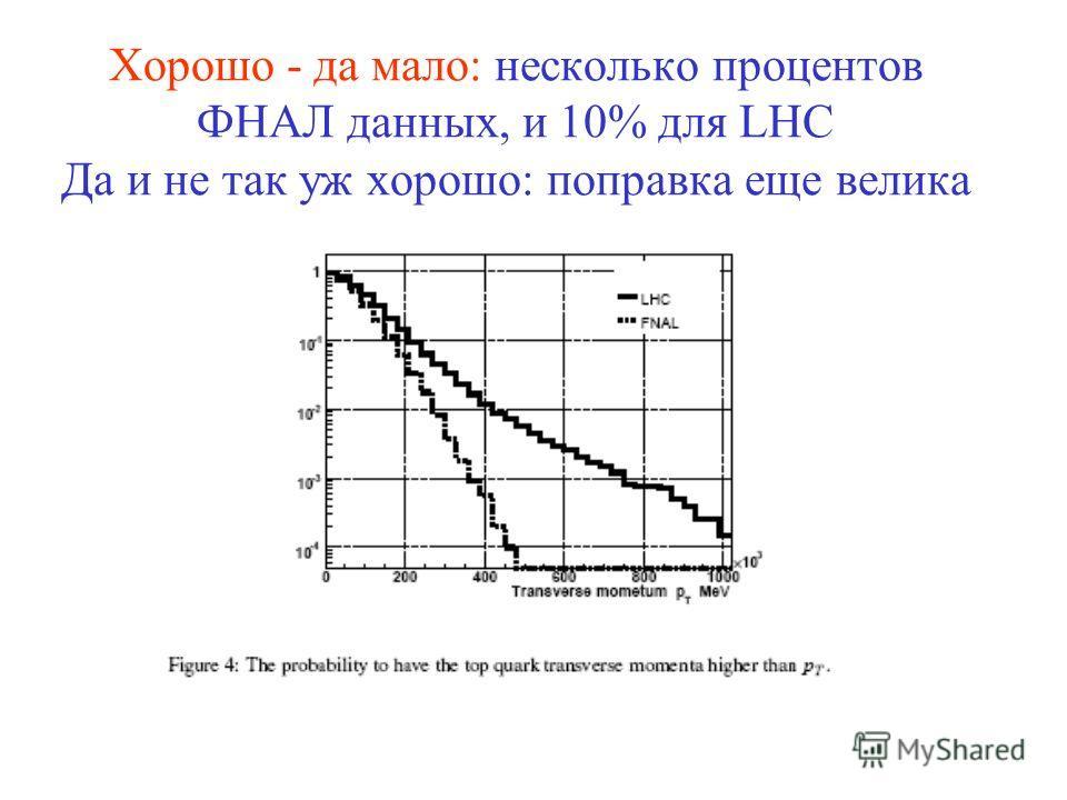 Хорошо - да мало: несколько процентов ФНАЛ данных, и 10% для LHC Да и не так уж хорошо: поправка еще велика