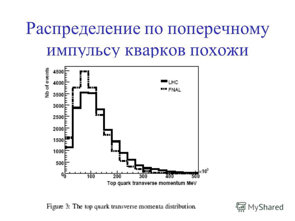 Распределение по поперечному импульсу кварков похожи