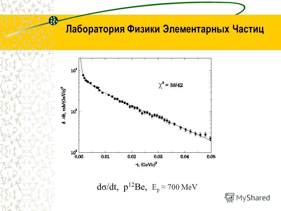 Лаборатория Физики Элементарных Частиц dσ/dt, p 12 Be, E p 700 MeV χ