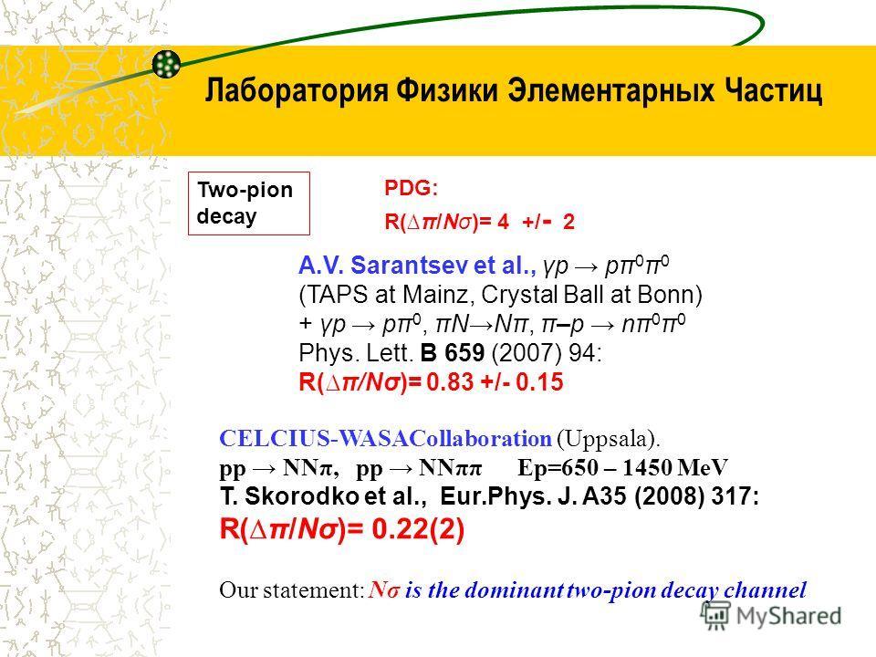 Лаборатория Физики Элементарных Частиц PDG: R(π/Nσ)= 4 +/ - 2 A.V. Sarantsev et al., γp pπ 0 π 0 (TAPS at Mainz, Crystal Ball at Bonn) + γp pπ 0, πNNπ, π–p nπ 0 π 0 Phys. Lett. B 659 (2007) 94: R(π/Nσ)= 0.83 +/- 0.15 CELCIUS-WASACollaboration (Uppsal