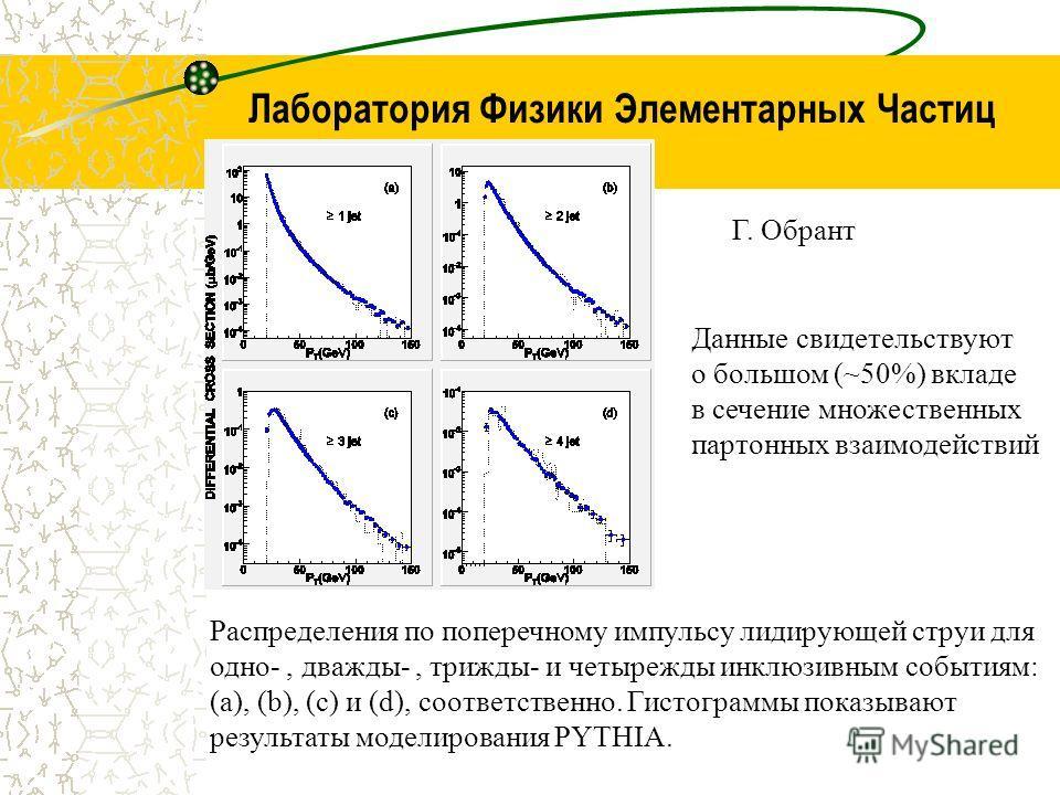 Лаборатория Физики Элементарных Частиц Распределения по поперечному импульсу лидирующей струи для одно-, дважды-, трижды- и четырежды инклюзивным событиям: (a), (b), (c) и (d), соответственно. Гистограммы показывают результаты моделирования PYTHIA. Г