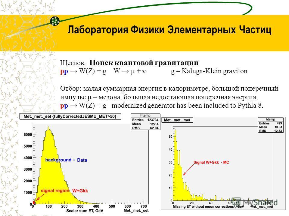 Лаборатория Физики Элементарных Частиц Щеглов. Поиск квантовой гравитации pp W(Z) + g W μ + ν g – Kaluga-Klein graviton Отбор: малая суммарная энергия в калориметре, большой поперечный импульс μ – мезона, большая недостающая поперечная энергия. pp W(