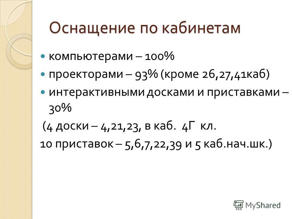 Оснащение по кабинетам компьютерами – 100% проекторами – 93% ( кроме 26,27,41 каб ) интерактивными досками и приставками – 30% (4 доски – 4,21,23, в каб. 4 Г кл. 10 приставок – 5,6,7,22,39 и 5 каб. нач. шк.)