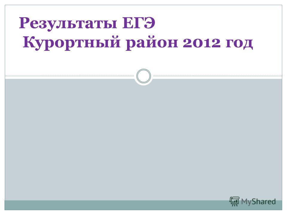 Результаты ЕГЭ Курортный район 2012 год