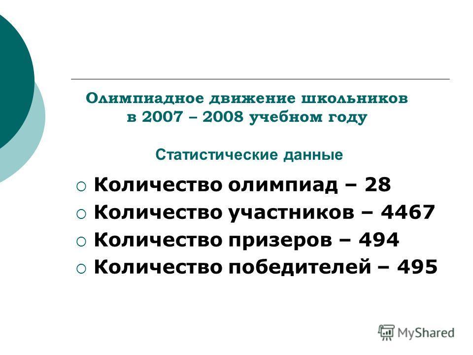 Олимпиадное движение школьников в 2007 – 2008 учебном году Статистические данные Количество олимпиад – 28 Количество участников – 4467 Количество призеров – 494 Количество победителей – 495