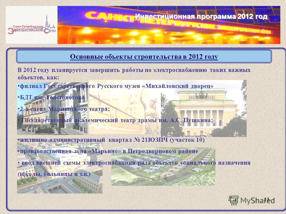 Основные объекты строительства в 2012 году 11 Инвестиционная программа 2012 год жилищно-административный квартал 21ЮЗПЧ (участок 10) производственная зона «Марьино» в Петродворцовом районе ввод внешней схемы электроснабжения ряда объектов социального
