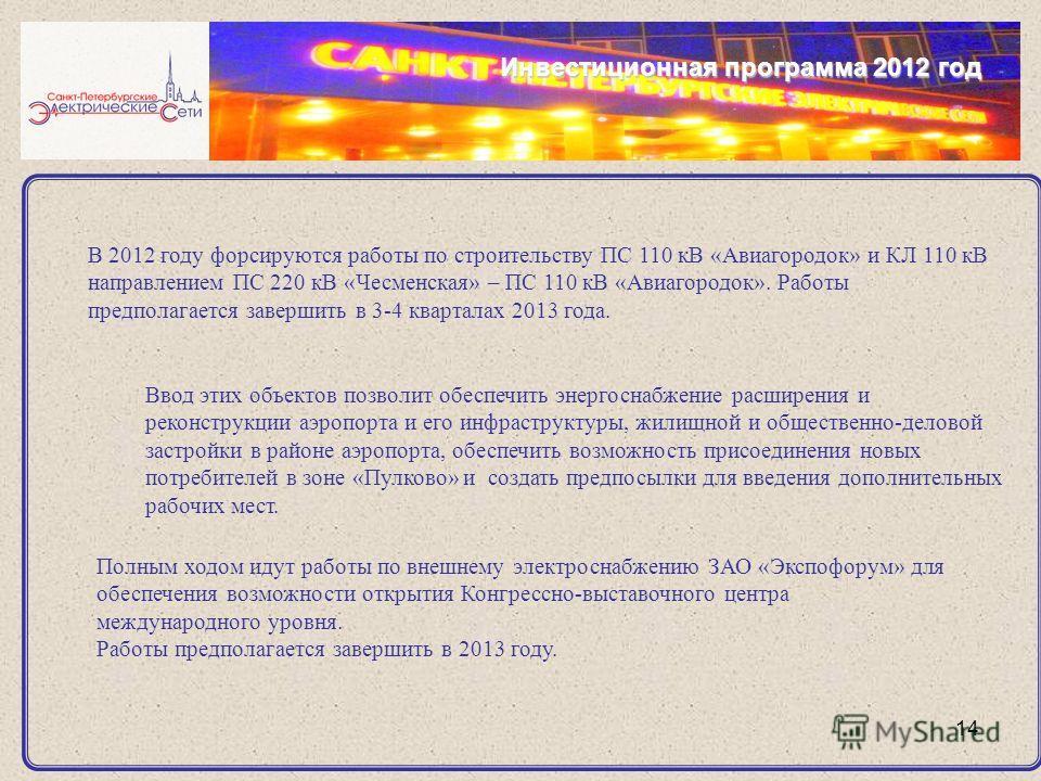 14 Инвестиционная программа 2012 год В 2012 году форсируются работы по строительству ПС 110 кВ «Авиагородок» и КЛ 110 кВ направлением ПС 220 кВ «Чесменская» – ПС 110 кВ «Авиагородок». Работы предполагается завершить в 3-4 кварталах 2013 года. Ввод эт