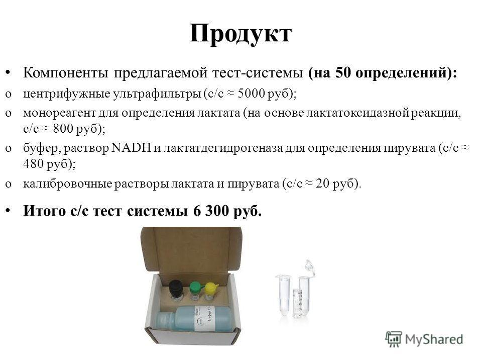Продукт Компоненты предлагаемой тест-системы (на 50 определений): oцентрифужные ультрафильтры (с/с 5000 руб); oмонореагент для определения лактата (на основе лактатоксидазной реакции, с/с 800 руб); oбуфер, раствор NADH и лактатдегидрогеназа для опред