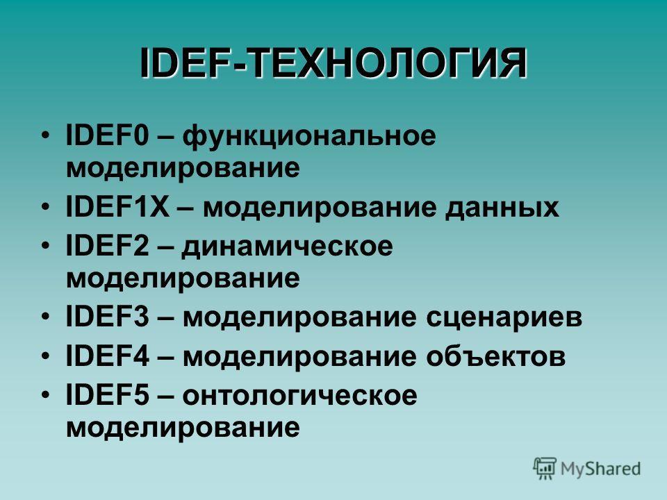 IDEF-ТЕХНОЛОГИЯ IDEF0 – функциональное моделирование IDEF1X – моделирование данных IDEF2 – динамическое моделирование IDEF3 – моделирование сценариев IDEF4 – моделирование объектов IDEF5 – онтологическое моделирование