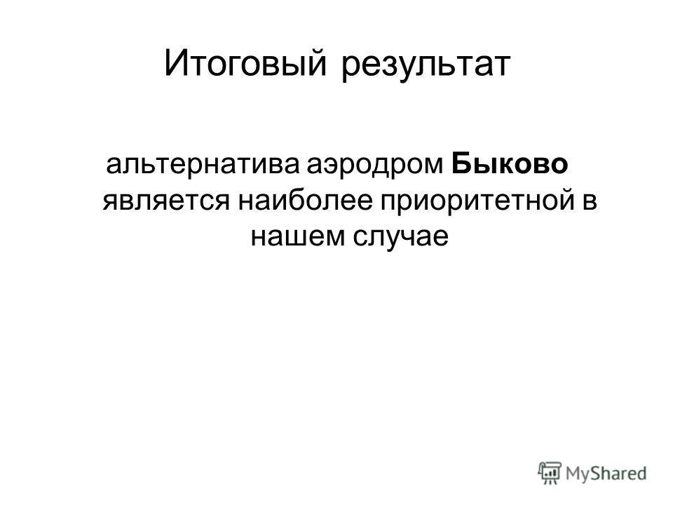 Итоговый результат альтернатива аэродром Быково является наиболее приоритетной в нашем случае