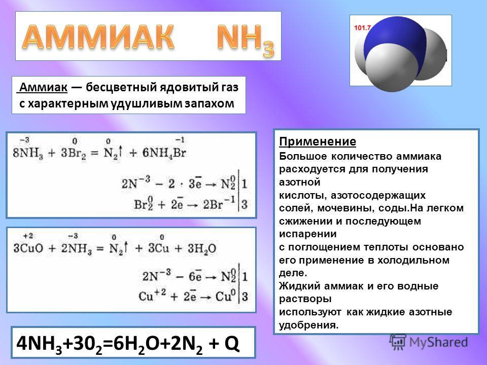 Аммиак бесцветный ядовитый газ с характерным удушливым запахом 4NH 3 +30 2 =6Н 2 О+2N 2 + Q Применение Большое количество аммиака расходуется для получения азотной кислоты, азотосодержащих солей, мочевины, соды.На легком сжижении и последующем испаре