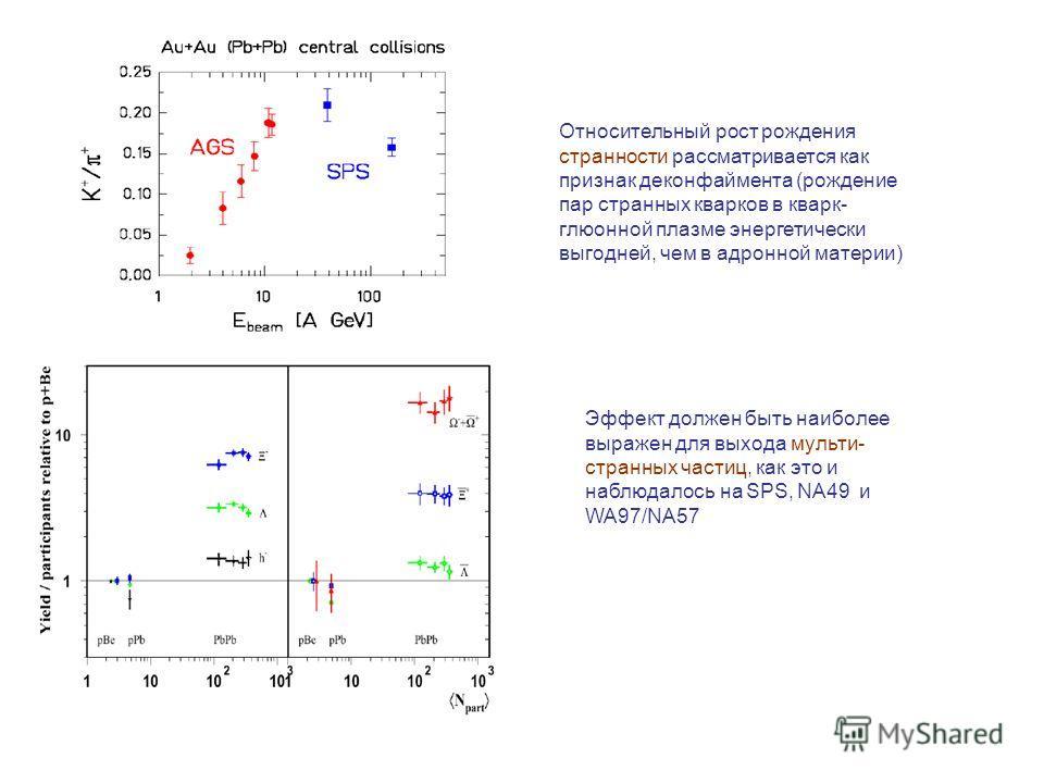 Относительный рост рождения странности рассматривается как признак деконфаймента (рождение пар странных кварков в кварк- глюонной плазме энергетически выгодней, чем в адронной материи) Эффект должен быть наиболее выражен для выхода мульти- странных ч