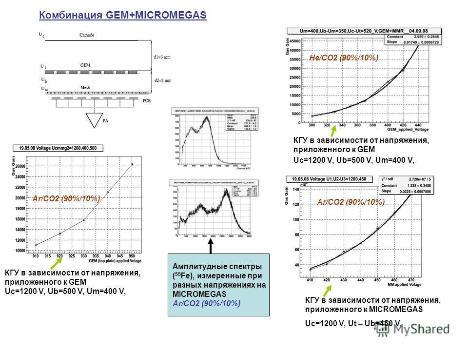 Комбинация GEM+MICROMEGAS КГУ в зависимости от напряжения, приложенного к GEM Uc=1200 V, Ub=500 V, Um=400 V, КГУ в зависимости от напряжения, приложенного к MICROMEGAS Uc=1200 V, Ut – Ub=450 V, КГУ в зависимости от напряжения, приложенного к GEM Uc=1