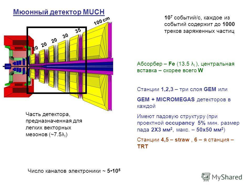 20 20 20 30 35 100 cm Часть детектора, предназначенная для легких векторных мезонов (~7.5λ I ) Мюонный детектор MUCH Абсорбер – Fe (13.5 λ I ), центральная вставка – скорее всего W Станции 1,2,3 – три слоя GEM или GEM + MICROMEGAS детекторов в каждой