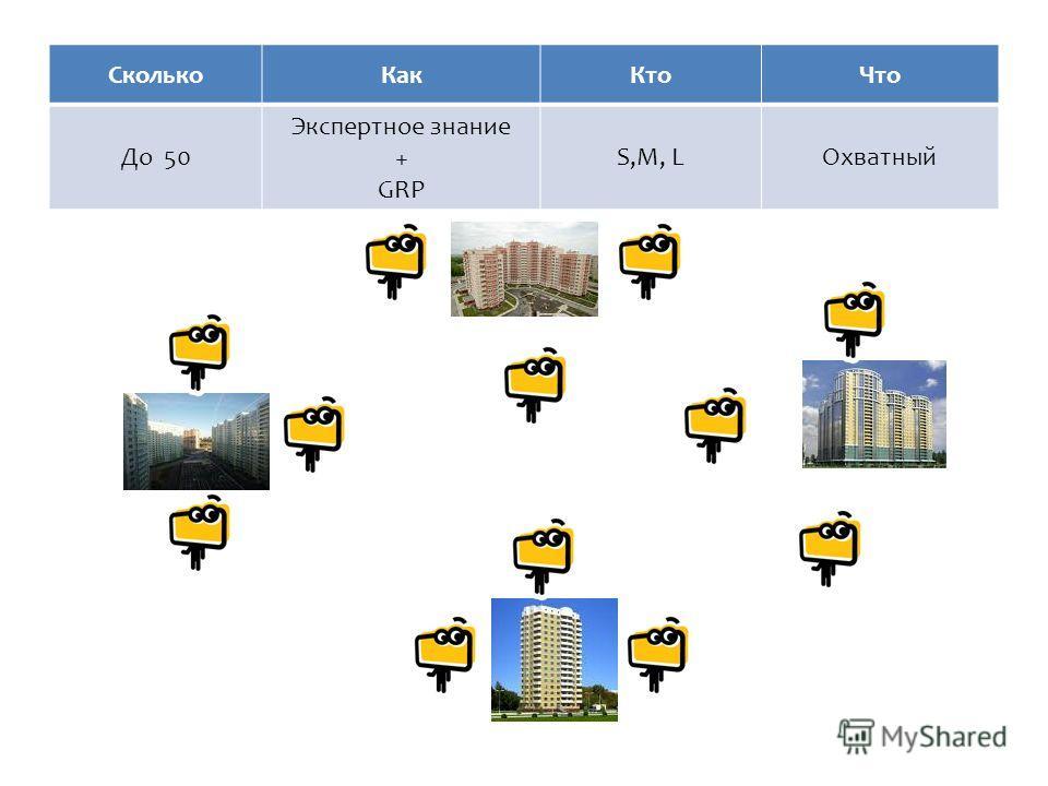Спальные районы СколькоКакКтоЧто До 50 Экспертное знание + GRP S,M, LОхватный