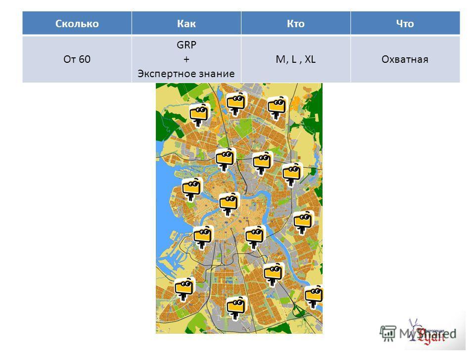 Охват город СколькоКакКтоЧто От 60 GRP + Экспертное знание M, L, XLОхватная