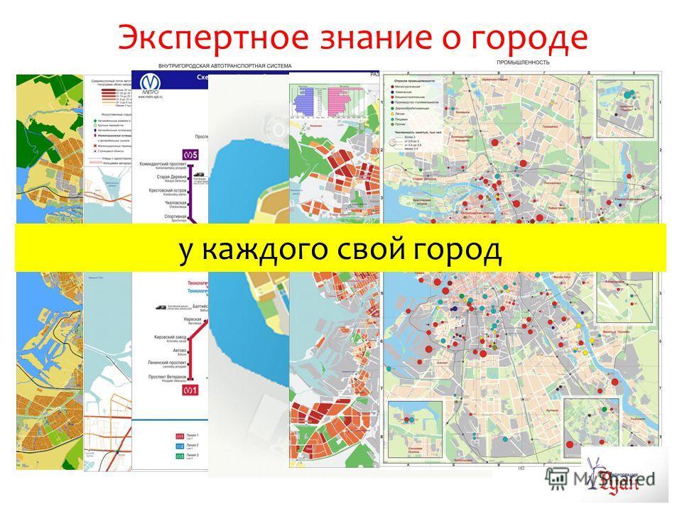 Экспертное знание о городе у каждого свой город
