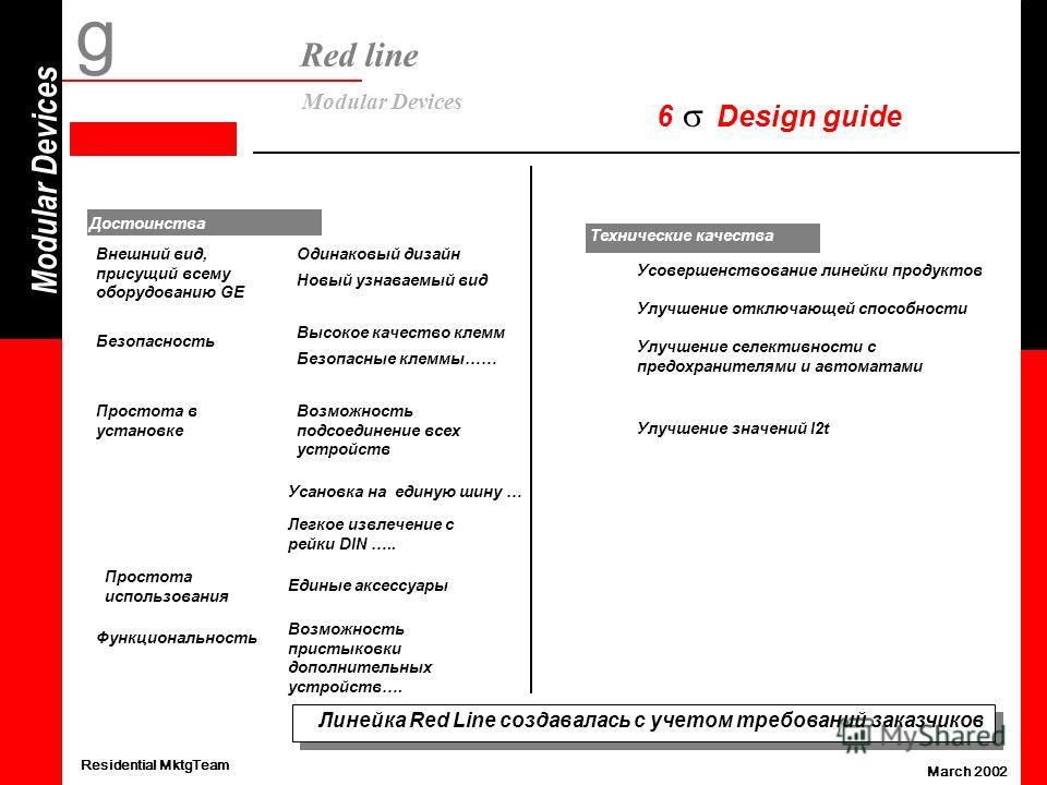 Modular Devices g Red line Modular Devices Residential MktgTeam March 2002 Достоинства Внешний вид, присущий всему оборудованию GE Одинаковый дизайн Новый узнаваемый вид Безопасность Высокое качество клемм Безопасные клеммы…… Простота в установке Воз