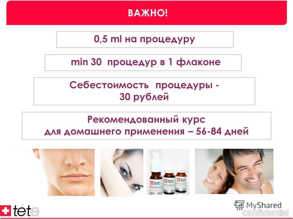 0,5 ml на процедуру min 30 процедур в 1 флаконе Себестоимость процедуры - 30 рублей ВАЖНО! Рекомендованный курс для домашнего применения – 56-84 дней