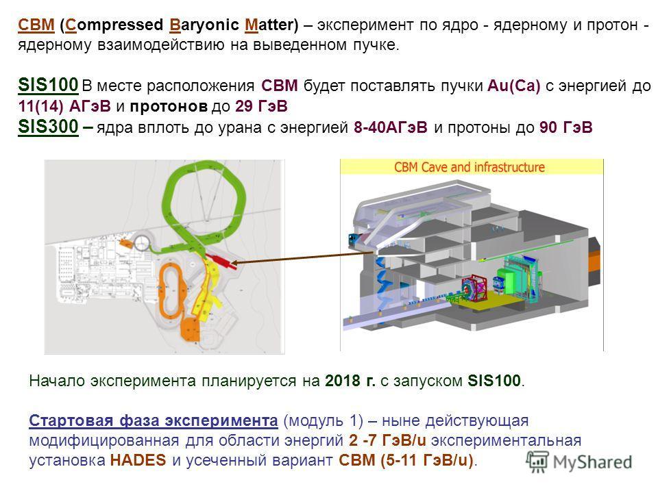 CBM (Compressed Baryonic Matter) – эксперимент по ядро - ядерному и протон - ядерному взаимодействию на выведенном пучке. SIS100 В месте расположения СВМ будет поставлять пучки Au(Ca) c энергией до 11(14) АГэВ и протонов до 29 ГэВ SIS300 – ядра вплот