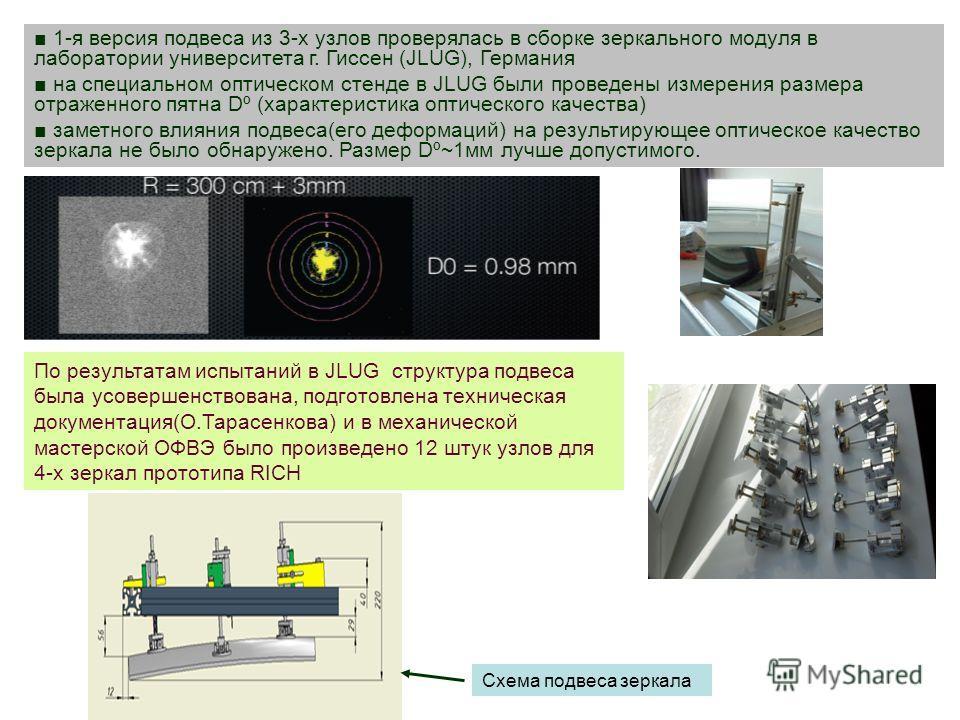 1-я версия подвеса из 3-х узлов проверялась в сборке зеркального модуля в лаборатории университета г. Гиссен (JLUG), Германия на специальном оптическом стенде в JLUG были проведены измерения размера отраженного пятна Dº (характеристика оптического ка