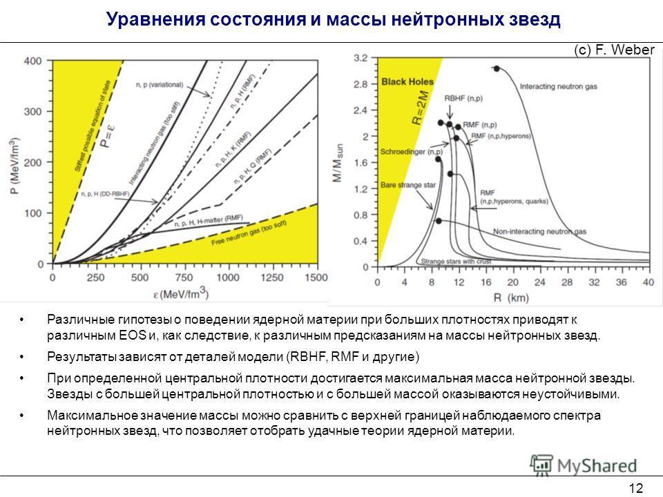 Уравнения состояния и массы нейтронных звезд Различные гипотезы о поведении ядерной материи при больших плотностях приводят к различным EOS и, как следствие, к различным предсказаниям на массы нейтронных звезд. Результаты зависят от деталей модели (R
