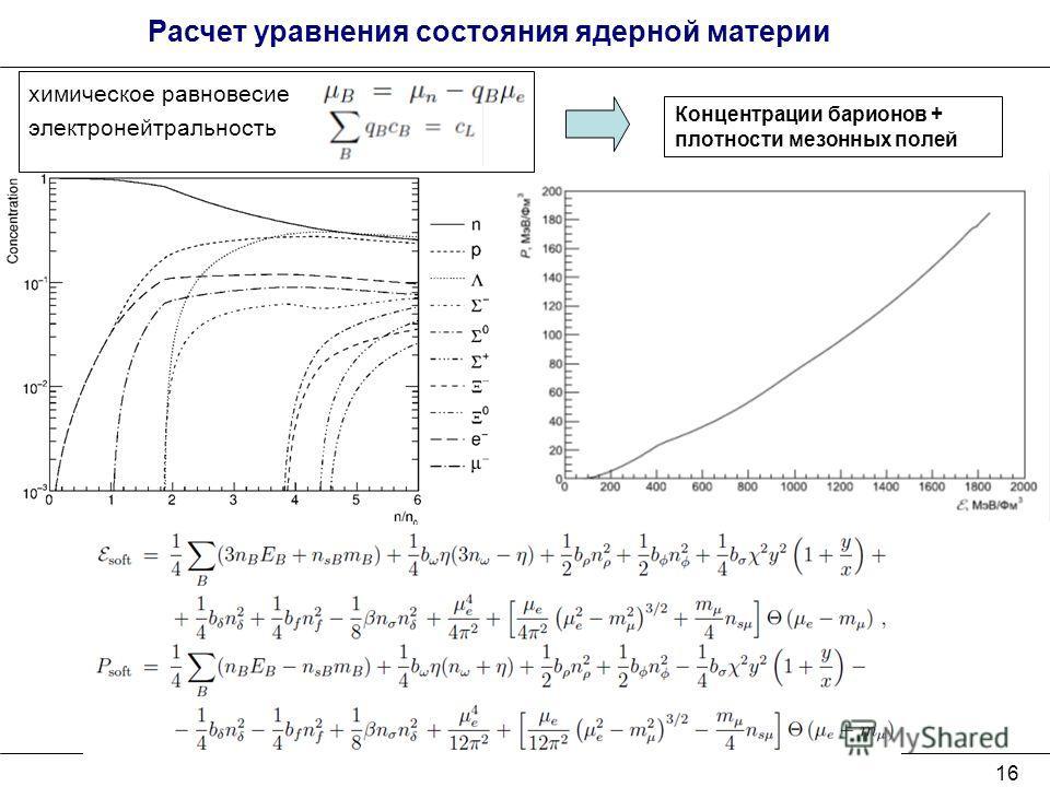 16 Расчет уравнения состояния ядерной материи химическое равновесие электронейтральность Концентрации барионов + плотности мезонных полей