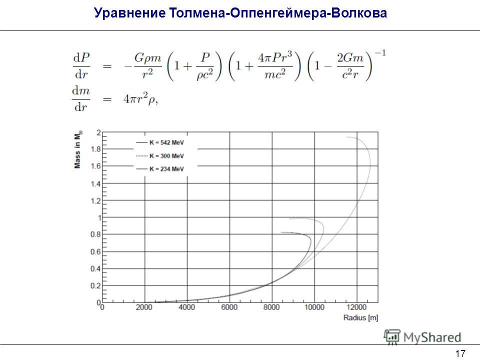 17 Уравнение Толмена-Оппенгеймера-Волкова