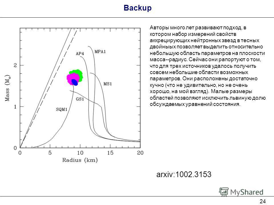 24 Backup Авторы много лет развивают подход, в котором набор измерений свойств аккрецирующих нейтронных звезд в тесных двойныых позволяет выделить относительно небольшую область параметров на плоскости масса--радиус. Сейчас они рапортуют о том, что д