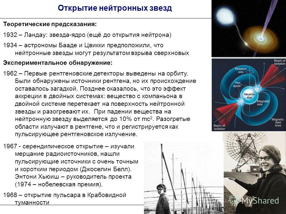 3 Открытие нейтронных звезд Теоретические предсказания: 1932 – Ландау: звезда-ядро (ещё до открытия нейтрона) 1934 – астрономы Бааде и Цвикки предположили, что нейтронные звезды могут результатом взрыва сверхновых 1967 - серендипическое открытие – из