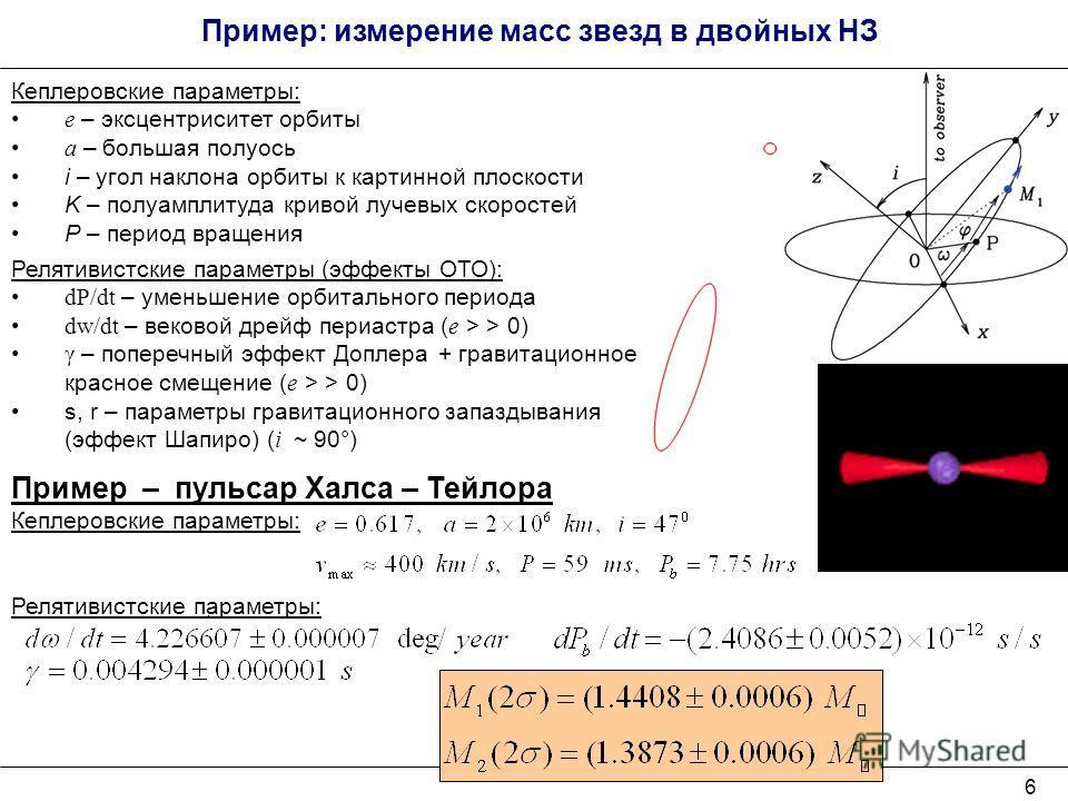 6 Пример: измерение масс звезд в двойных НЗ Кеплеровские параметры: e – эксцентриситет орбиты a – большая полуось i – угол наклона орбиты к картинной плоскости K – полуамплитуда кривой лучевых скоростей P – период вращения Пример – пульсар Халса – Те