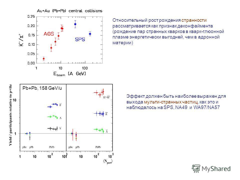 Относительный рост рождения странности рассматривается как признак деконфаймента (рождение пар странных кварков в кварк-глюонной плазме энергетически выгодней, чем в адронной материи) Pb+Pb, 158 GeV/u Эффект должен быть наиболее выражен для выхода му