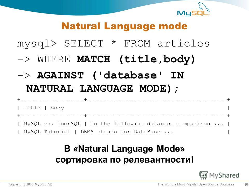 10 Copyright 2006 MySQL AB The Worlds Most Popular Open Source Database Natural Language mode mysql> SELECT * FROM articles -> WHERE MATCH (title,body) -> AGAINST ('database' IN NATURAL LANGUAGE MODE); +-------------------+---------------------------