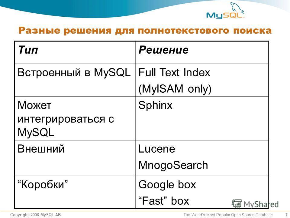 7 Copyright 2006 MySQL AB The Worlds Most Popular Open Source Database Разные решения для полнотекстового поиска ТипРешение Встроенный в MySQLFull Text Index (MyISAM only) Может интегрироваться с MySQL Sphinx ВнешнийLucene MnogoSearch КоробкиGoogle b