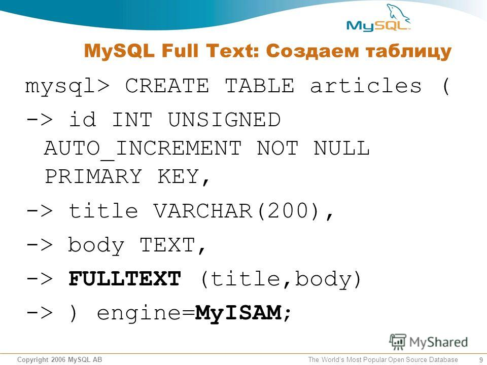 9 Copyright 2006 MySQL AB The Worlds Most Popular Open Source Database MySQL Full Text: Создаем таблицу mysql> CREATE TABLE articles ( -> id INT UNSIGNED AUTO_INCREMENT NOT NULL PRIMARY KEY, -> title VARCHAR(200), -> body TEXT, -> FULLTEXT (title,bod